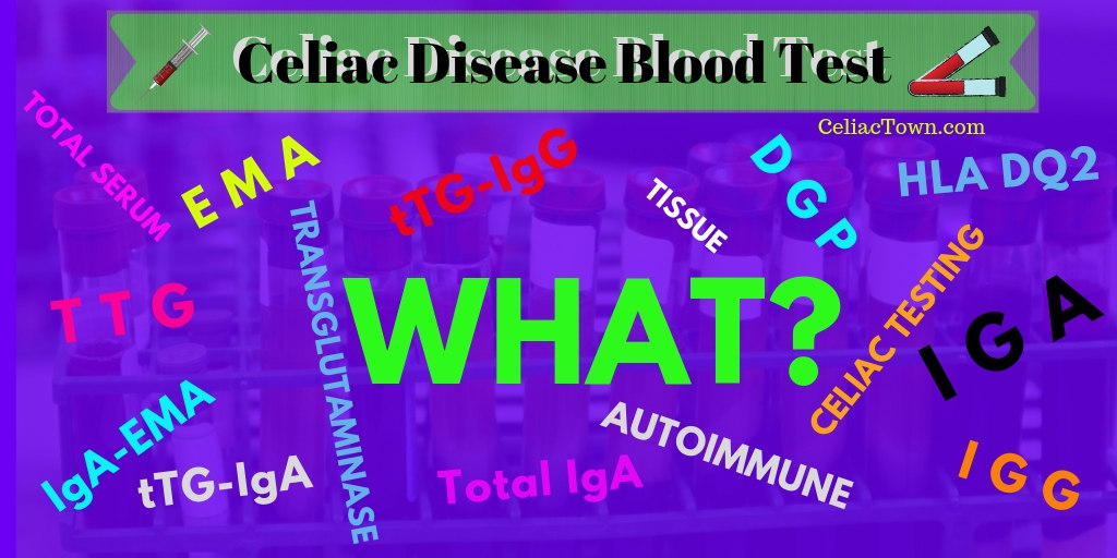 Celiac Panel Title Graphic