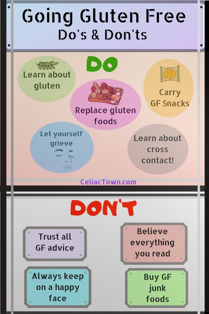 Going Gluten Free Dos and Donts Graphic